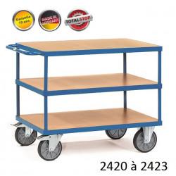 Chariots servantes à étagères